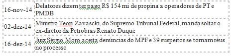 tabelamarco04