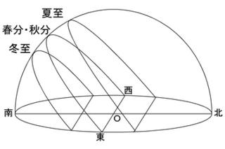 透明半球.jpg