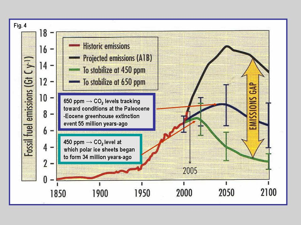 Figure 4. Projections of CO2 stabilization scenarios as a function of emission caps through the 21st century (after M. Raupach, CSIRO). Added annotation by AG indicate CO2 levels at which the polar ice sheets formed in the late Eocene (34 Ma) and at which the Paleocene-Eocene Thermal Maximum event (PETM) occurred at 55 Ma (Zachos et al., 2008).
