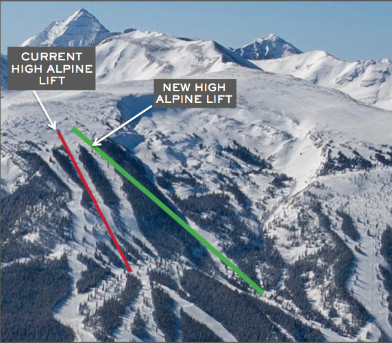 high alpine lift alignment