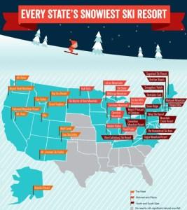 snowiest ski resorts