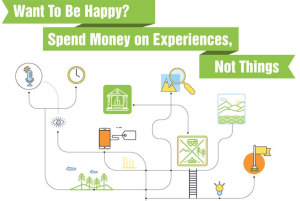 Experiences Make Us More Happy Than Stuff