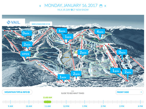 epic mix time insights website shows ski chairlift lift lines from last year