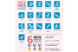 Quick Guide to the 2018 Winter Olympic Games