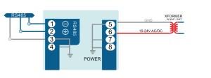 Air Quality & PM25 Particle Sensor  Bravo Controls