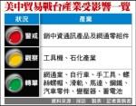 貿易戰回流潮 彭博:桃園受益最大