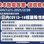 12月1日秋冬防疫專案啟動,請入境中華民國臺灣旅客配合相關措施