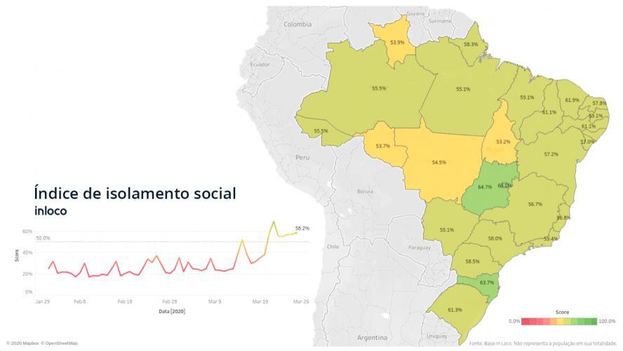 EXCLUSIVO: Tecnologia de localização mostra isolamento em quase 60% | Brazil Journal