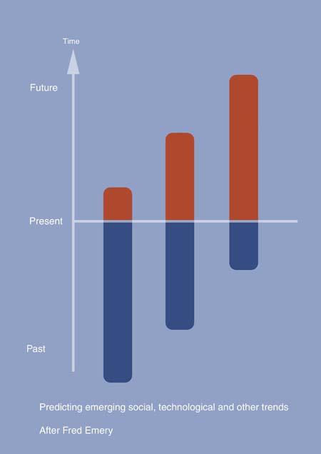 The Lozenge Graph or How to Predict the Future