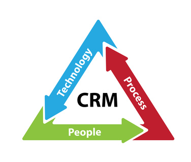 Customer Relationship Management (Part 1)