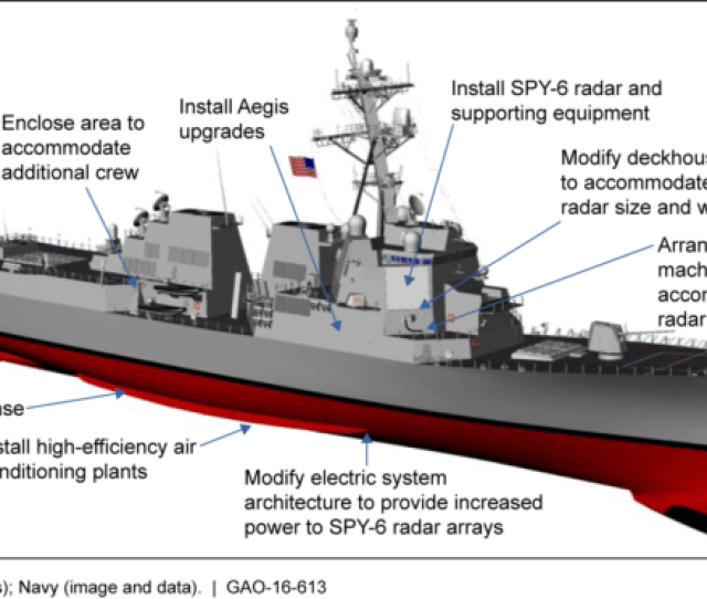 Ddg 51 Arleigh Burke Breaking Defense Defense Industry News Analysis And Commentary