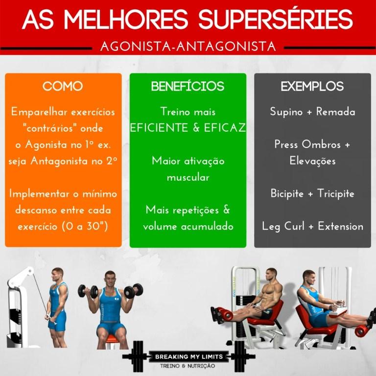 As superséries agonista-antagonista são excelentes para otimizar o rendimento e eficiência do treino de hipertrofia. Não só permitem encurtar o tempo de descanso entre séries, como potenciam o ganho de massa muscular.