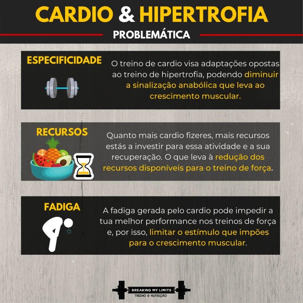 Os problemas associados a fazer o cardio antes ou depois do treino de hipertrofia