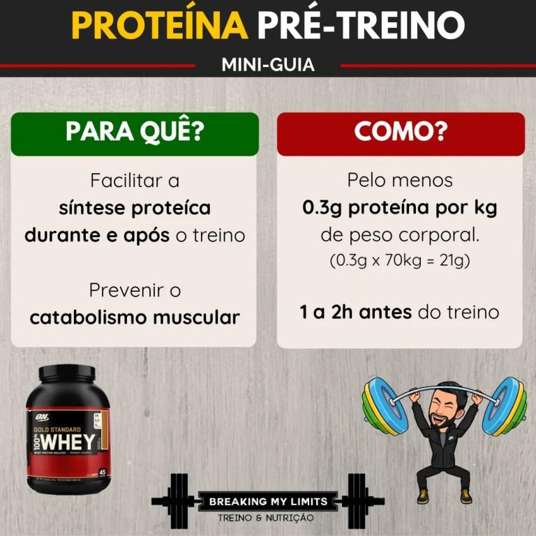 Uma das principais preocupações sobre o que comer antes do treino está num devido aporte proteico.