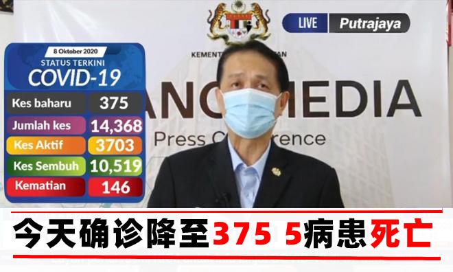 【新冠肺炎】单日新增病例下降至375宗 惟有5病患死亡