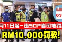 Photo of 0311起-违SOP者 可被罚款高达1万令吉