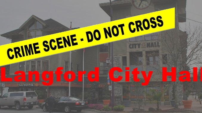 Gangs, Crime and Street Life in Gangford 11