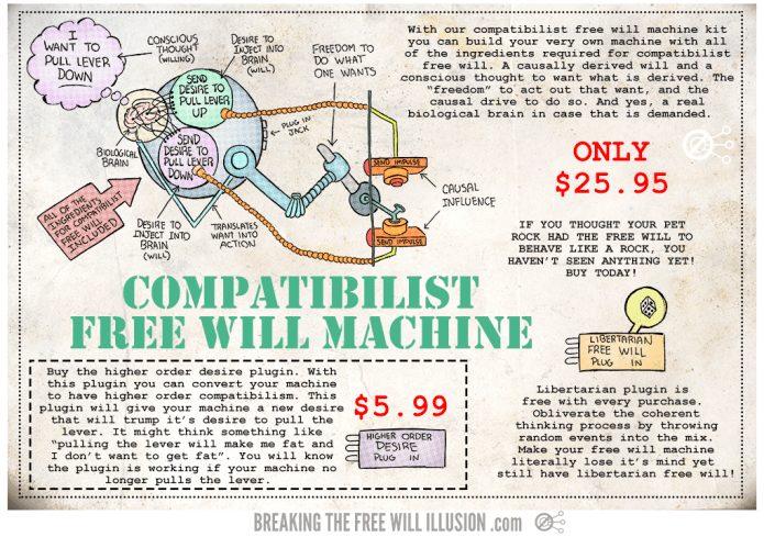 compatibilist-freewill-machine-ad-300