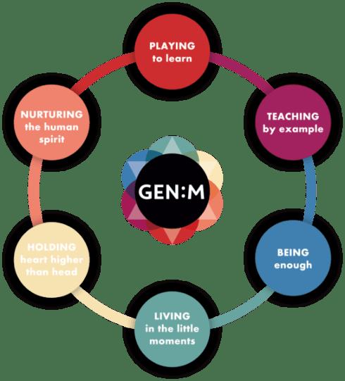 genm_info_graph_2_2016_grande