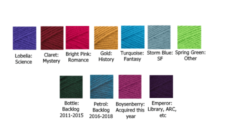 Graphic showing the colours I've chosen for my blanket and what each one means