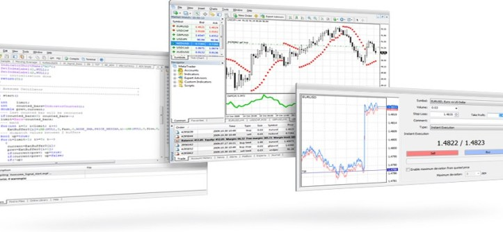 MetaTrader 4 - Trading Terminal