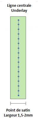 Underlay ligne centrale