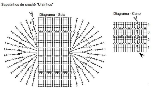 Diagramme Chaussons au crochet