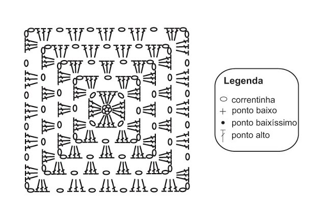 diagramme chevron au crochet