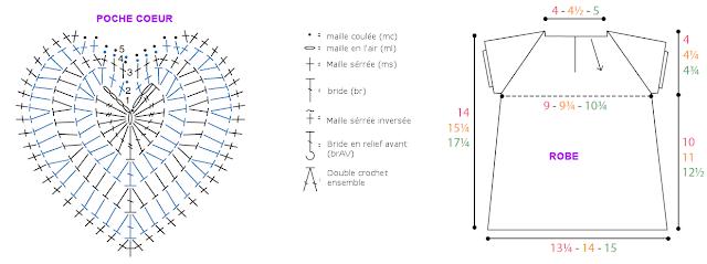 Diagramme poche coeur au crochet
