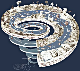 USGS/Graham and Newman's geological time spiral: 'A path to the past.' (2008)