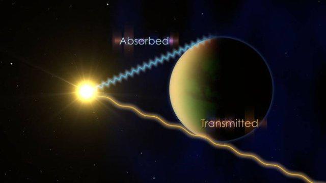 Goddard Space Flight Center's illustration of transmission/absorption spectroscopy.