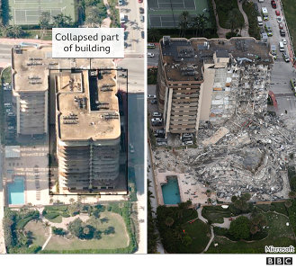 Champlain Towers South condos before and after aerial photo. From BBC News, used w/o permission.