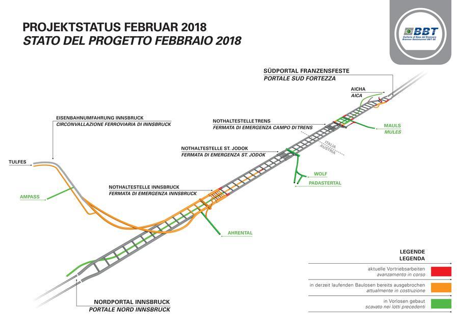 Brenner-Basistunnel, Projektsatus Februar 2018 © BBT