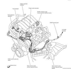 TWW  2001 Infiniti QX4: Can I force open loop