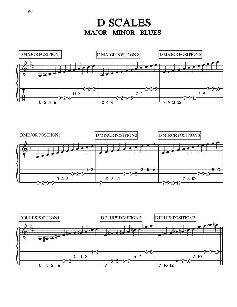 101-riffs-4-string-scales-D