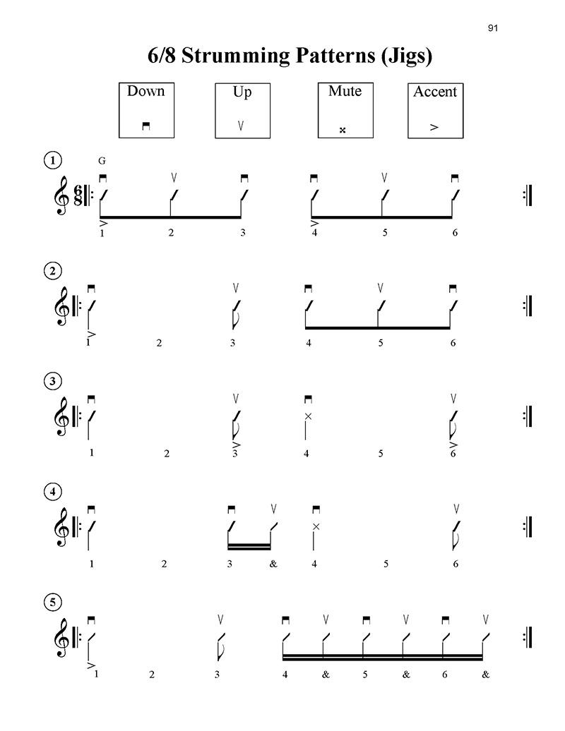 celtic-world-collection-mandolin-6-8-strumming