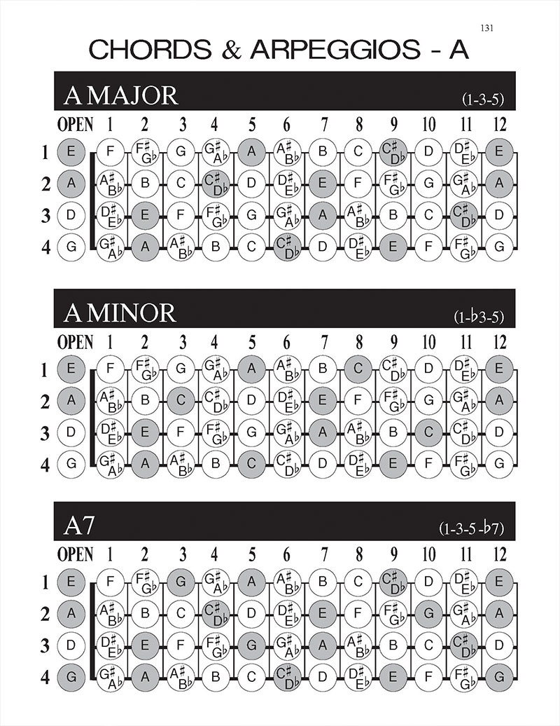 mandolin-blank-tablature-workbook-arpeggio-chords