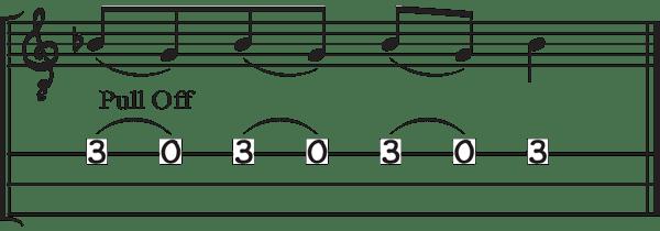 Lesson-2--CBG-Pull-Off-3-String