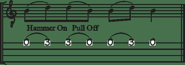 Lesson-4--CBG-hammer-pull-3-string