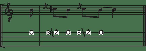 Lesson-6-CBG-the-Slide-down-4-String