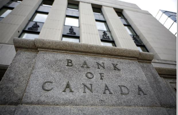 Bank of Canada Takes Action