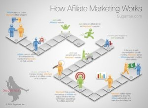 affiliate marketing jpeg