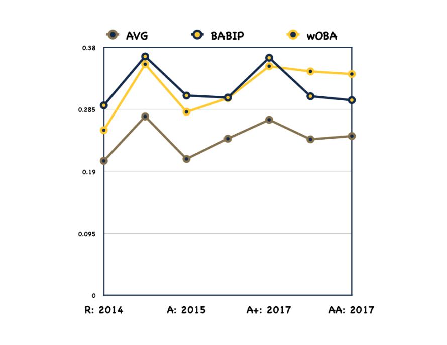 gatewook, jake - career contact graph