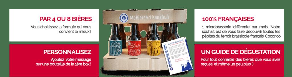 Abonnement box bière cadeau pour noël