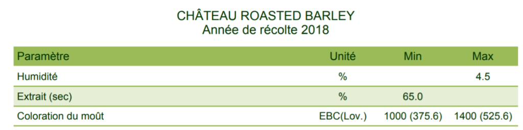 Profil aromatique Malt Roasted Barley