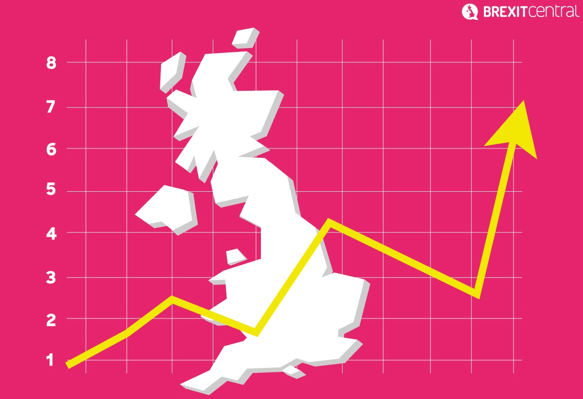 There are many reasons to be positive about the UK's economic outlook and Brexit