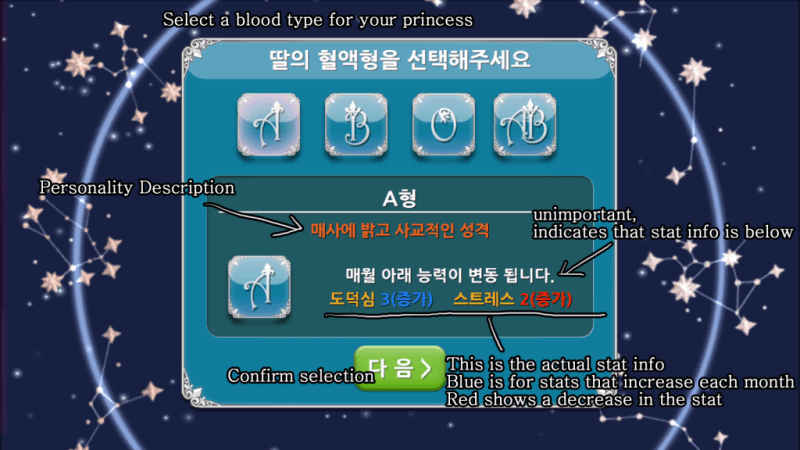 Princess Maker for Kakao Bloodtype Selection