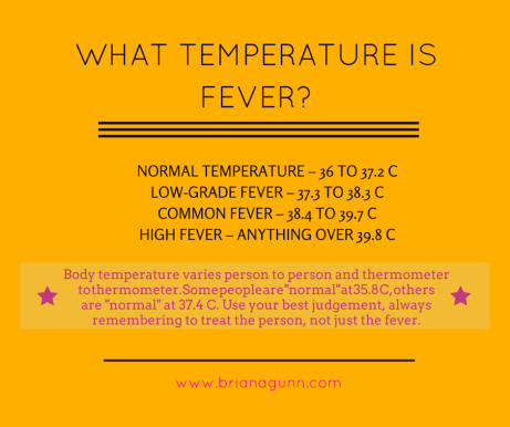 What temperature is FEver-