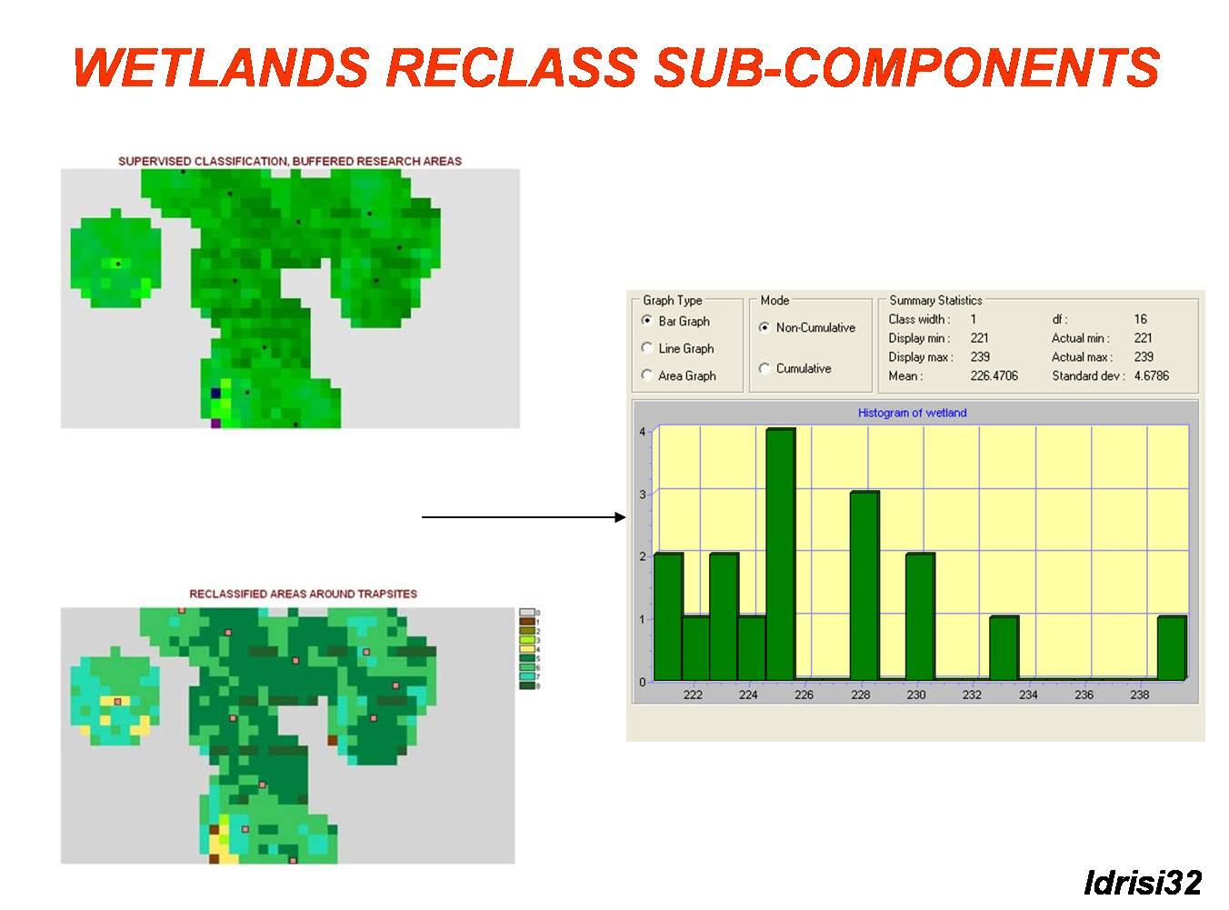 Wetlands Reclassification