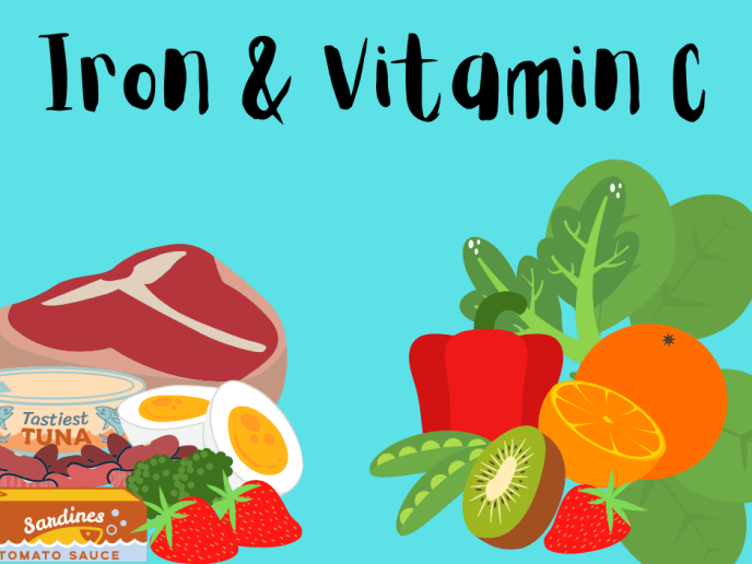 Iron and Vitamin C rich food